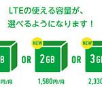 mineoが2GB・3GBプランやセット端末にAQUOSが追加