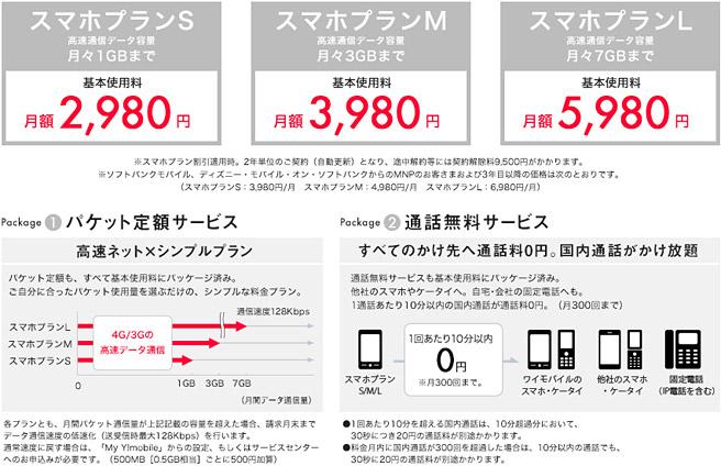 Y!mobile スマホプラン