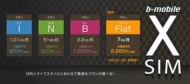日本通信 X SIM