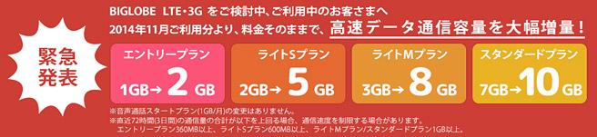 BIGLOBE LTE・3G 、価格据え置きで各プランの容量を大幅に増量