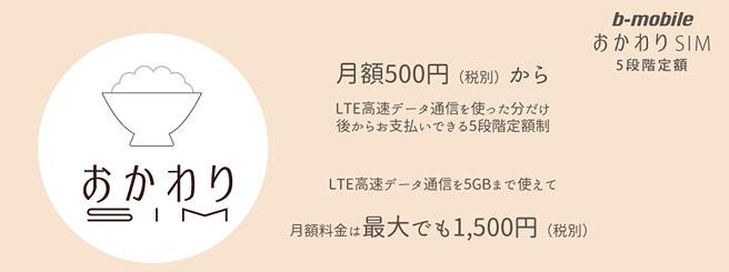 高速データ通信の段階定額制のプランが登場。月額500円~