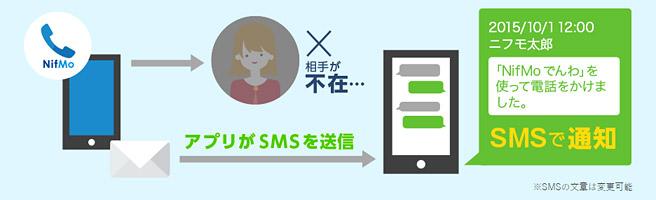 SMSによる通知機能