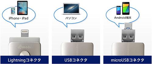 Lightning、USB、microUSBに対応