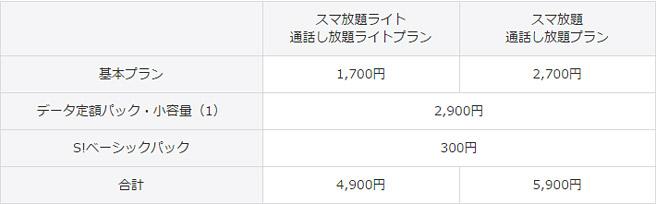 SoftBankの新料金