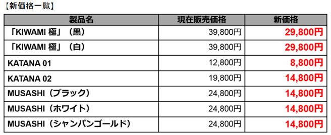 SAMURAI 極などの新価格表SAMURAI 極などの新価格表
