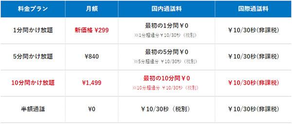 月3GBで10分間かけ放題で月額3,099円