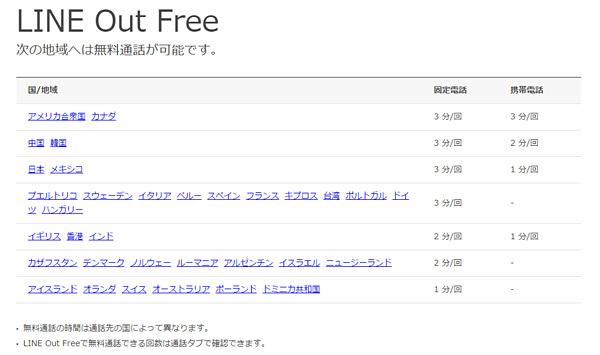 日本だけでなく、世界への通話が同じように無料