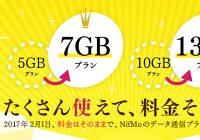 NifMoが価格据え置きで容量増量。月額1,600円で月7GB、月額2,800円で月13GBに