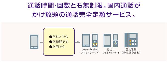 Y!mobileでは+1,080円で完全に通話し放題
