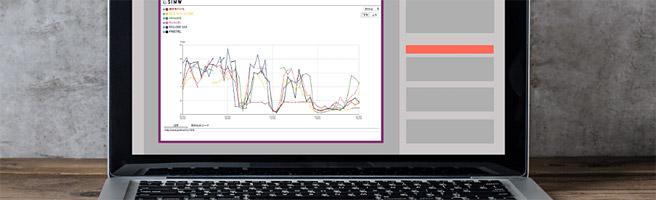 格安SIMの実効速度リアルタイム比較ツール「SIMW(シムゥ)」