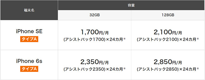 iPhone SEとiPhone 6sの料金プラン