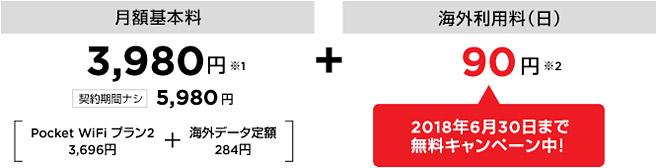 「Pocket WiFi 海外データ定額」は月額基本料金は3,980円