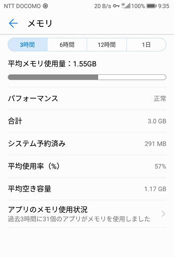 メモリは3GB搭載されているのですが、平均空き容量は1.17GB程度
