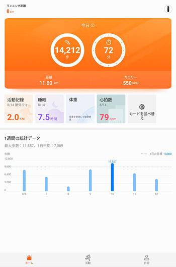 こちらが「Huawei Health(ヘルスケア)」のメイン画面になります。バージョンが9.0.1.323になって、画面がガラリと変わりました