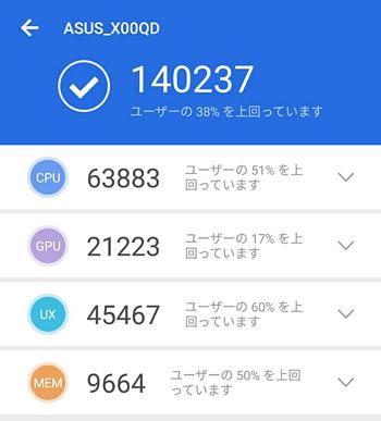 AnTuTu Benchmarkのバージョン7.1.3で計測したところ、AnTuTuスコアは140237でした