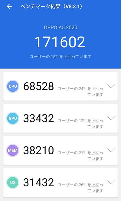最後にAnTuTu スコアになります。 AnTuTu Benchmarkのバージョン8.3.1で計測したところ、AnTuTuスコアは171602でした。