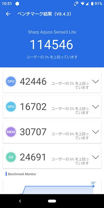 AnTuTu ベンチマークスコアは、AnTuTu Benchmarkのバージョン8.4.3で計測したところ、114546でした。